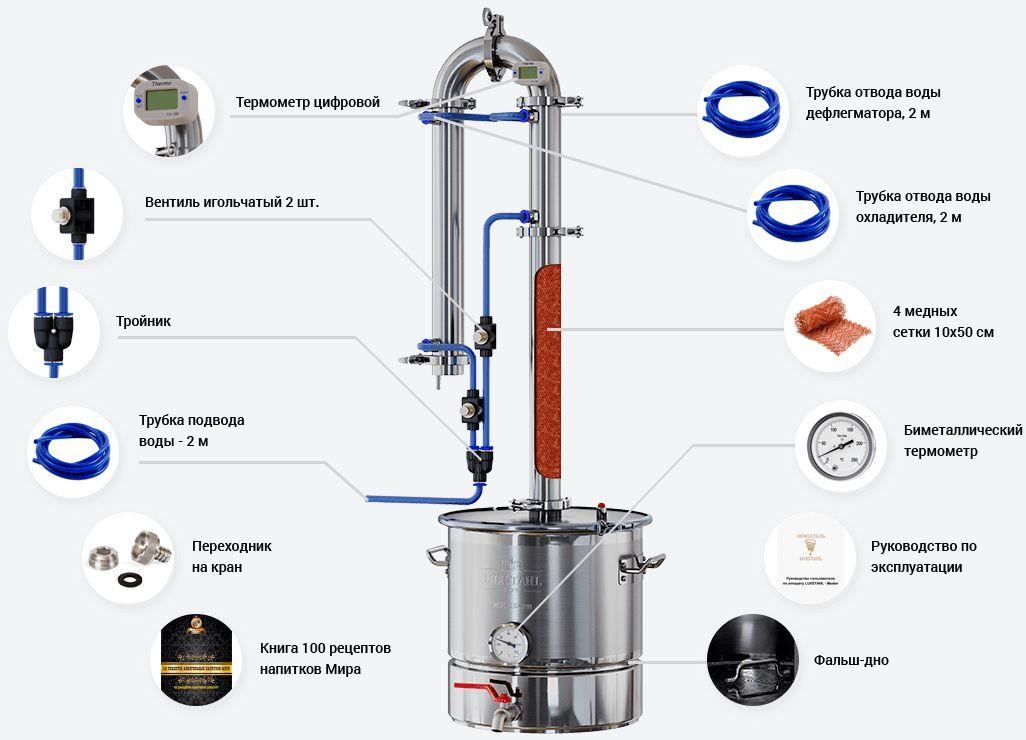 Купить самогонный аппарат luxstahl 5 домашняя пивоварня homebrew