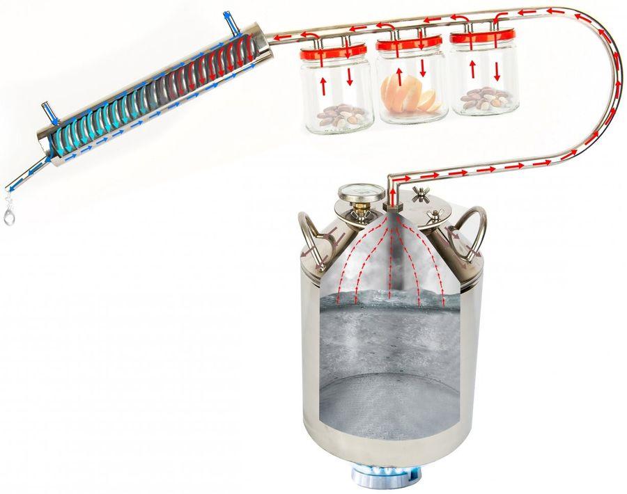 Самогонный аппарат алковар крепыш инструкция самогонный аппарат с сухопарником и барботером фото